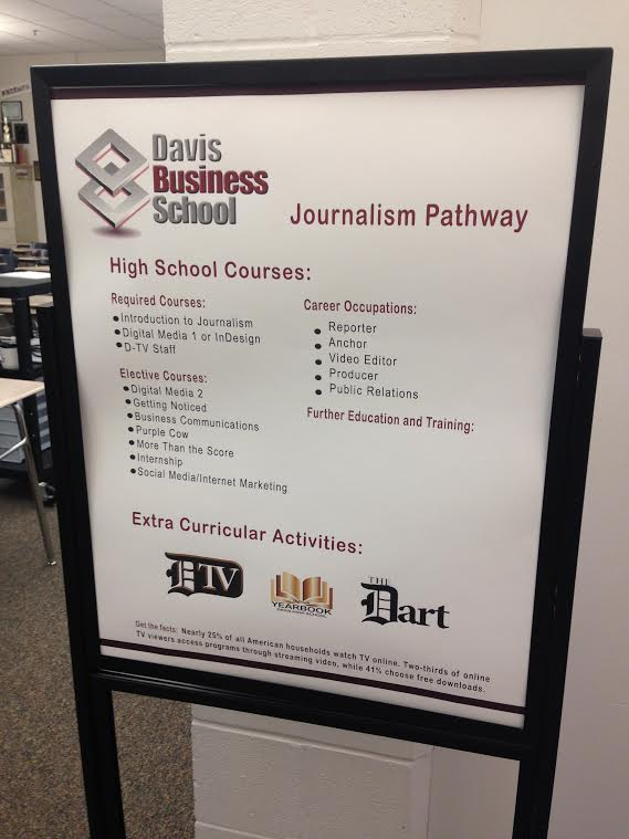 Davis+School+District+insists+on+utilizing+small+learning+communities+and+pathways