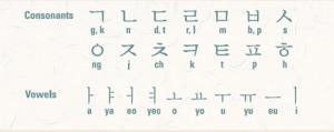 Fun Facts About The Korean Alphabet