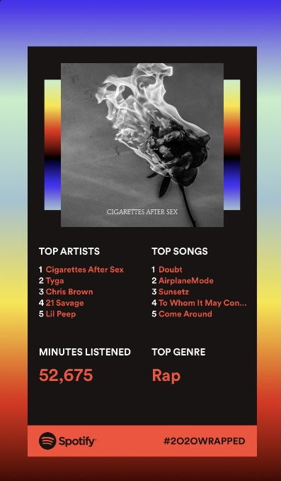My Top Music Artists of 2020
